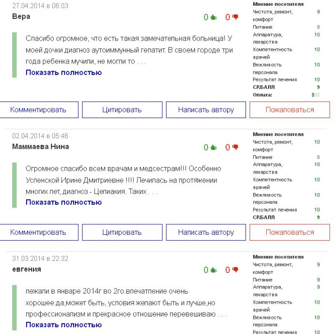 Отзывы о научно-исследовательском институте детской гастроэнтерологии