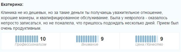 Где недорого можно сделать качественное УЗИ в Москве? otziv-86
