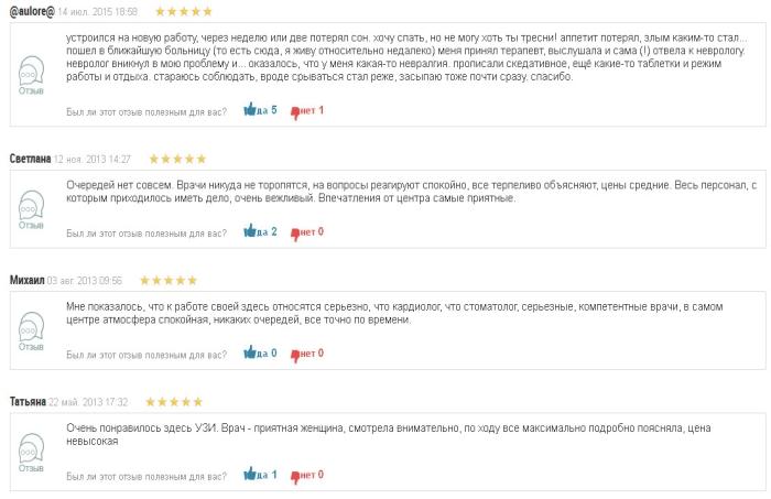 Где сделать МРТ в Омске? otzivi-o-sitimed