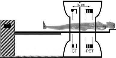 Схема проведения процедуры ПЭТ-КТ