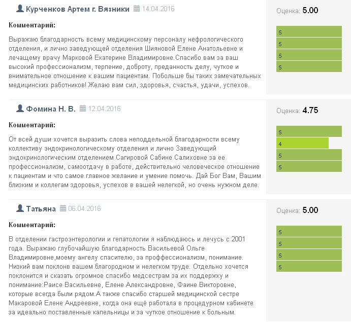 Отзывы об обласной клинической больнице во Владимире