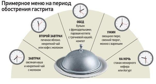 Примерное меню при обострении гастрита