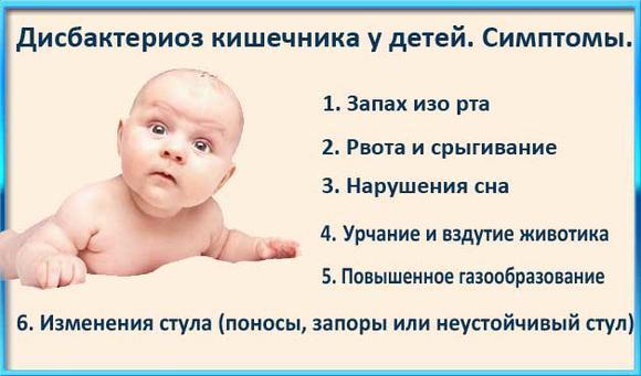 Как лечить дисбактериоз у детей? disbakterioz-u-detej-simptomy-i-lechenie-1