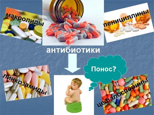 Прочие антибиотики вызывающие дисбактериоз кишечника