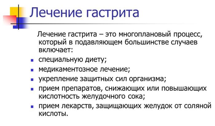 Самые эффективные препараты при гастрите preparati_ot_gastrita