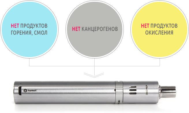 Плюсы электронных сигарет по версии производителей