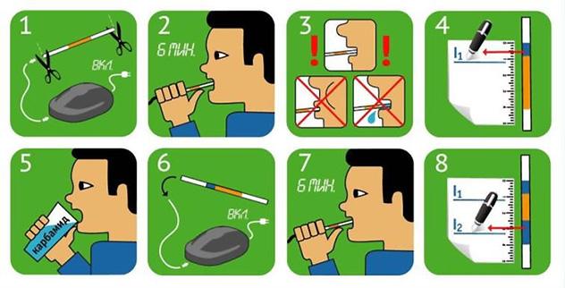 Правила проведения дыхательного теста на Хеликобактер
