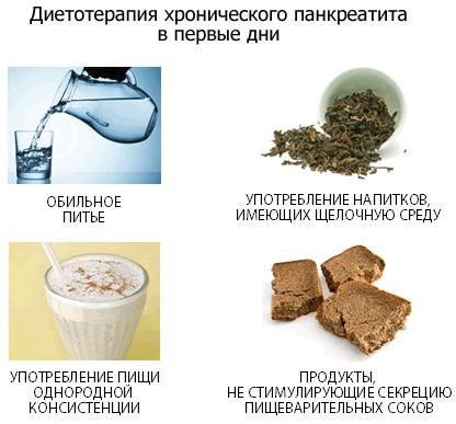 Какая должна быть диета при панкреатите? dietoterapiya_pri_pankreatite