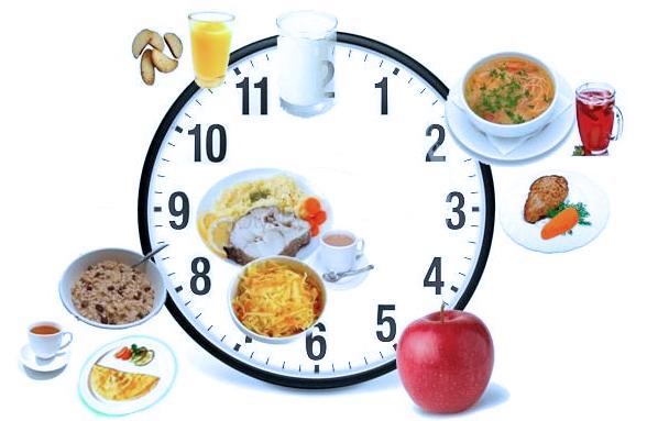 При панкреатите рекомендуется дробное питание