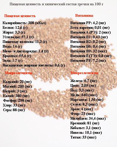 чай для похудения похудей отзывы