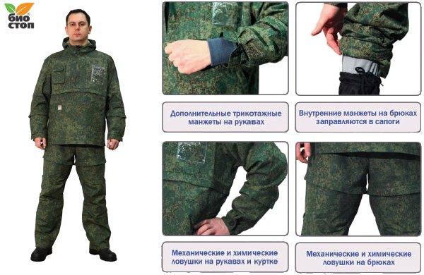 """Комплектация противоэнцефалитных костюмов """"Биостоп"""""""