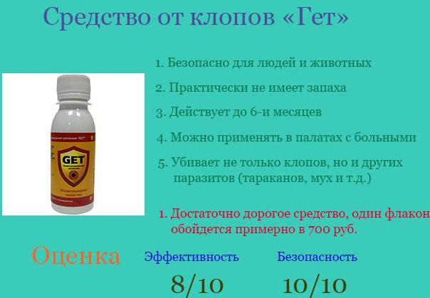 Самые эффективные средства от клопов get_ot_klopov