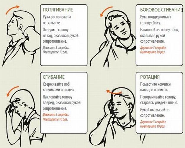 Симптомы и лечение цервикокраниалгии cervikokranialgiya_gimnastika