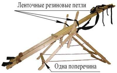 Устройство качелей Яловицына