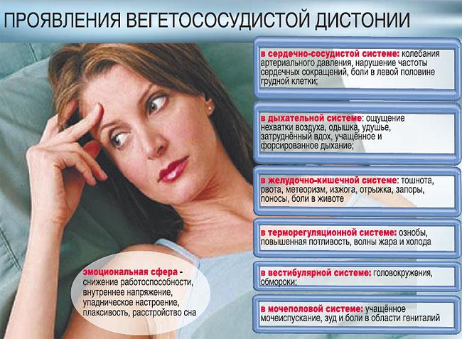 Лечение остеохондроза на фоне ВСД vsd_simptomuy
