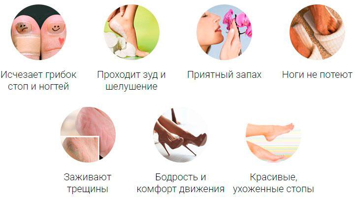 Стоп Актив Stop-activ-rezultat