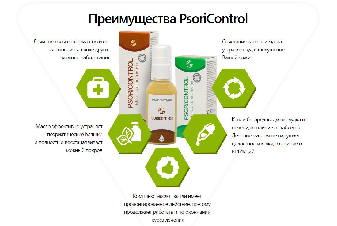 PsoriControl sredstvo-ot-psoriaza-psoricontrol-kitma-ru-1