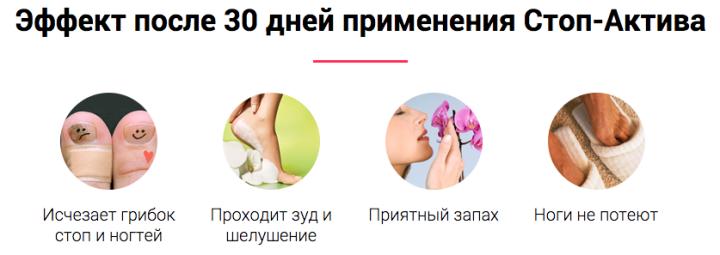Стоп Актив -использования-масла-против-грибка-стоп-актив-720x255