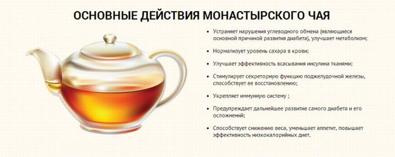 Монастырский чай deistvie-chaya-diabet