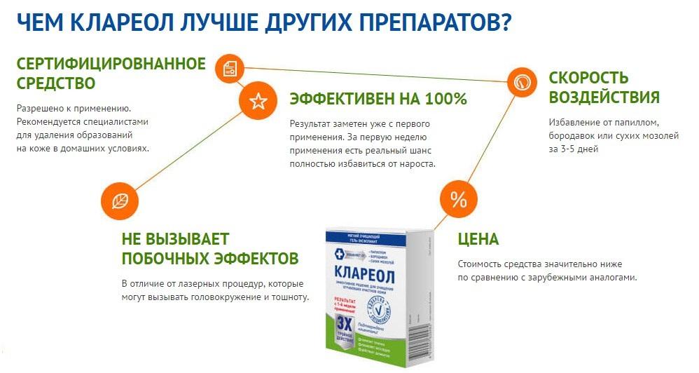 Клареол лекарство от папиллом Preimushhestva-gelja-Klareol-pered-analogami