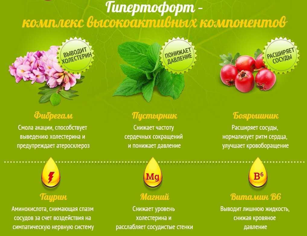 Gipertofort (Гипертофорт) - напиток от гипертонии 54648496486